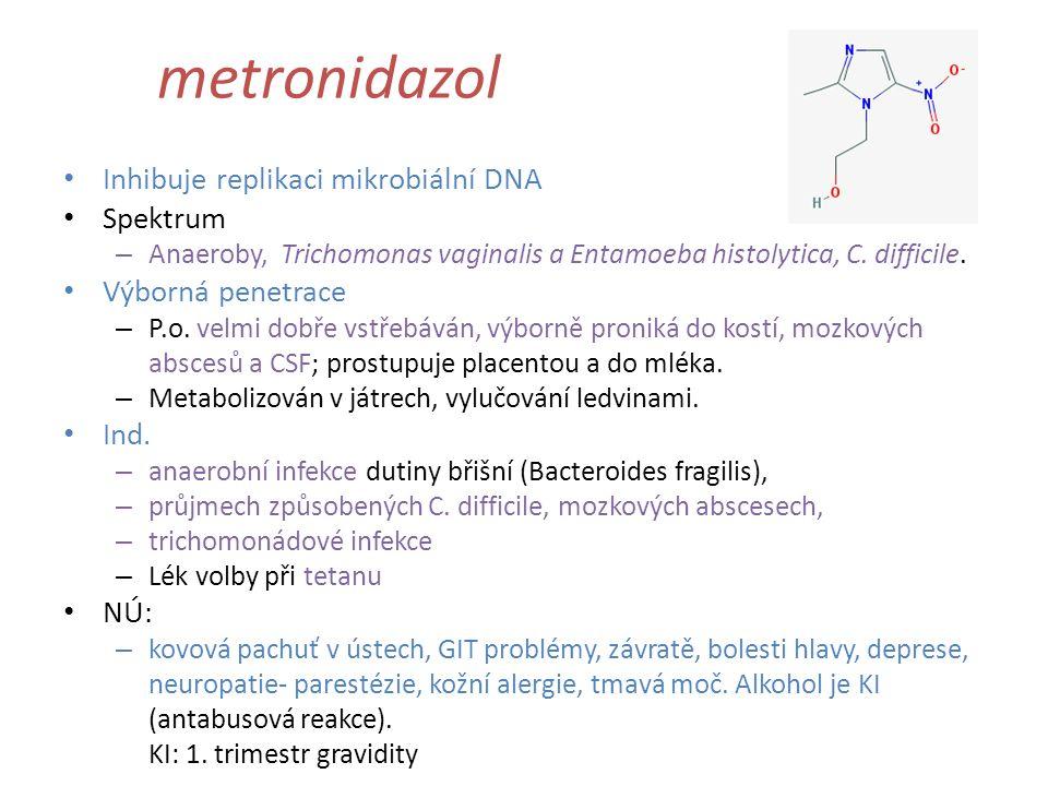 metronidazol Inhibuje replikaci mikrobiální DNA Spektrum – Anaeroby, Trichomonas vaginalis a Entamoeba histolytica, C. difficile. Výborná penetrace –