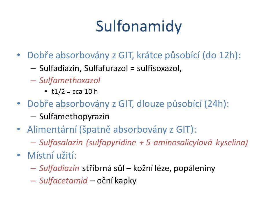 Sulfonamidy Dobře absorbovány z GIT, krátce působící (do 12h): – Sulfadiazin, Sulfafurazol = sulfisoxazol, – Sulfamethoxazol t1/2 = cca 10 h Dobře abs
