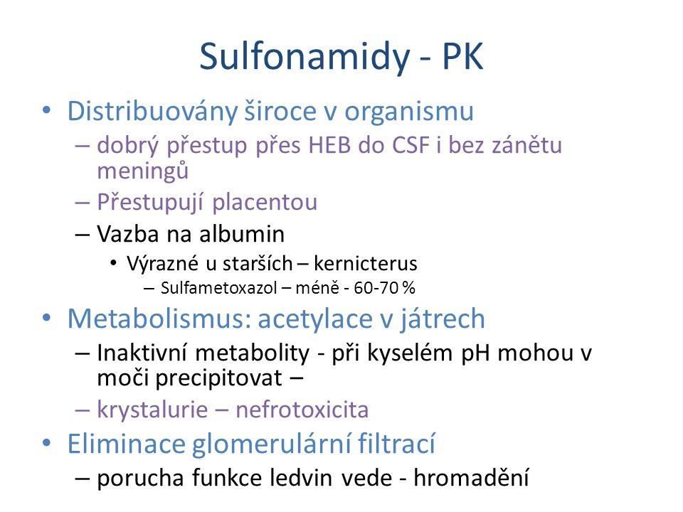 Sulfonamidy - PK Distribuovány široce v organismu – dobrý přestup přes HEB do CSF i bez zánětu meningů – Přestupují placentou – Vazba na albumin Výraz