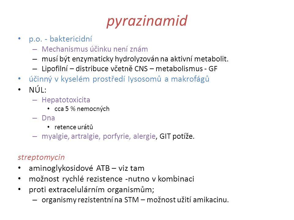 pyrazinamid p.o. - baktericidní – Mechanismus účinku není znám – musí být enzymaticky hydrolyzován na aktivní metabolit. – Lipofilní – distribuce včet