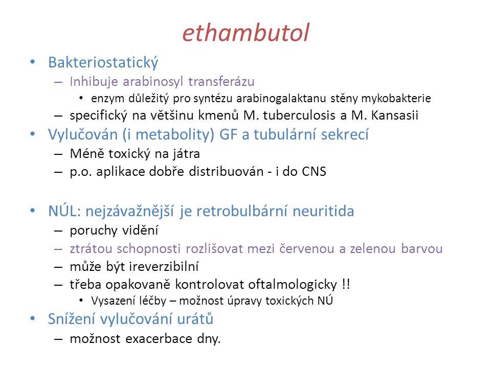 ethambutol Bakteriostatický – Inhibuje arabinosyl transferázu enzym důležitý pro syntézu arabinogalaktanu stěny mykobakterie – specifický na většinu k