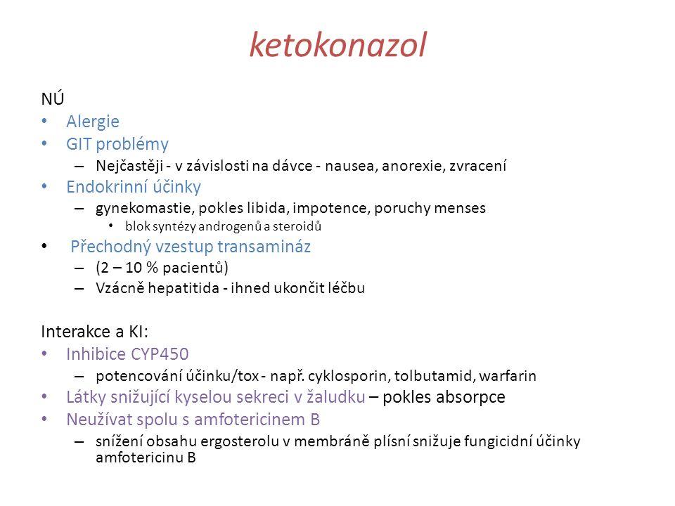 ketokonazol NÚ Alergie GIT problémy – Nejčastěji - v závislosti na dávce - nausea, anorexie, zvracení Endokrinní účinky – gynekomastie, pokles libida,