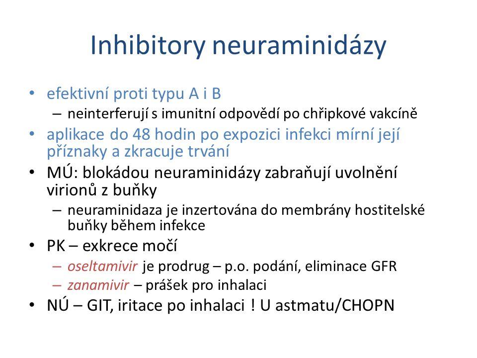 Inhibitory neuraminidázy efektivní proti typu A i B – neinterferují s imunitní odpovědí po chřipkové vakcíně aplikace do 48 hodin po expozici infekci