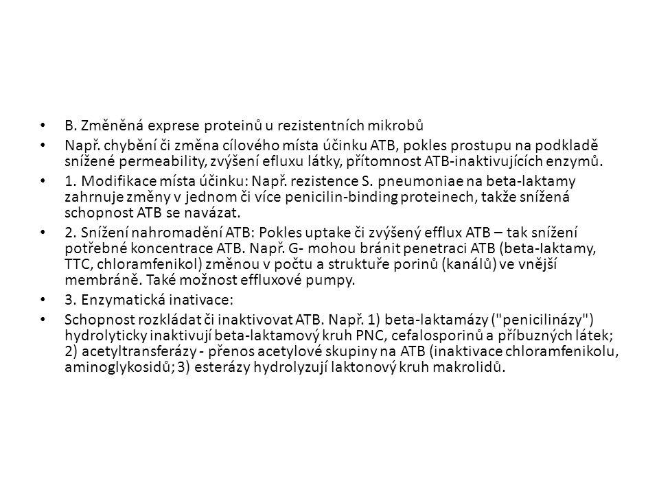 B. Změněná exprese proteinů u rezistentních mikrobů Např. chybění či změna cílového místa účinku ATB, pokles prostupu na podkladě snížené permeability