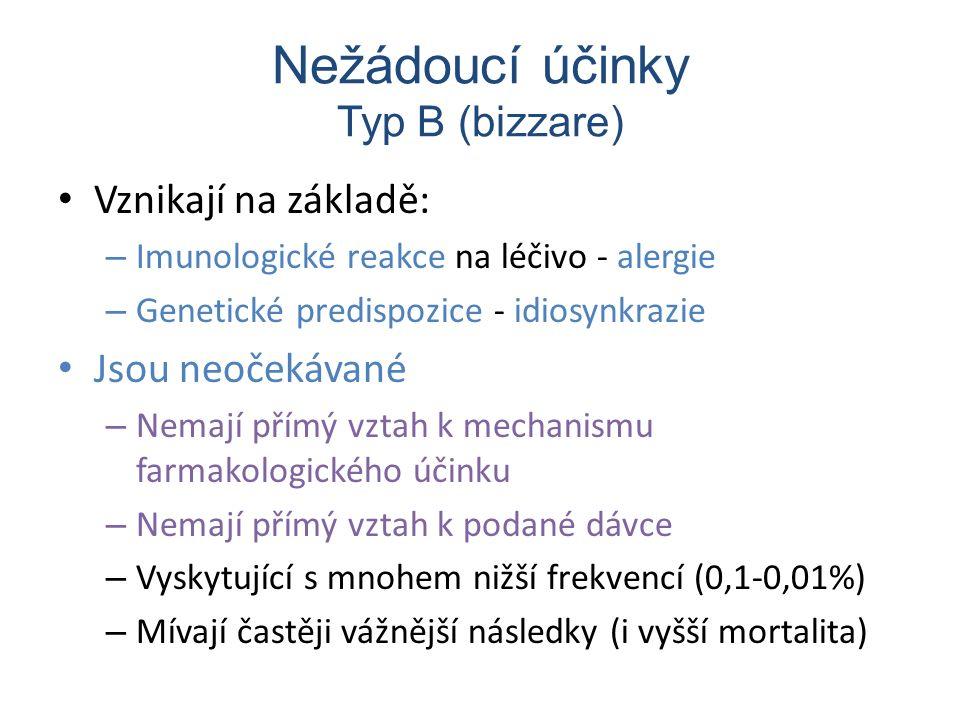 Nežádoucí účinky Typ B (bizzare) Vznikají na základě: – Imunologické reakce na léčivo - alergie – Genetické predispozice - idiosynkrazie Jsou neočekáv