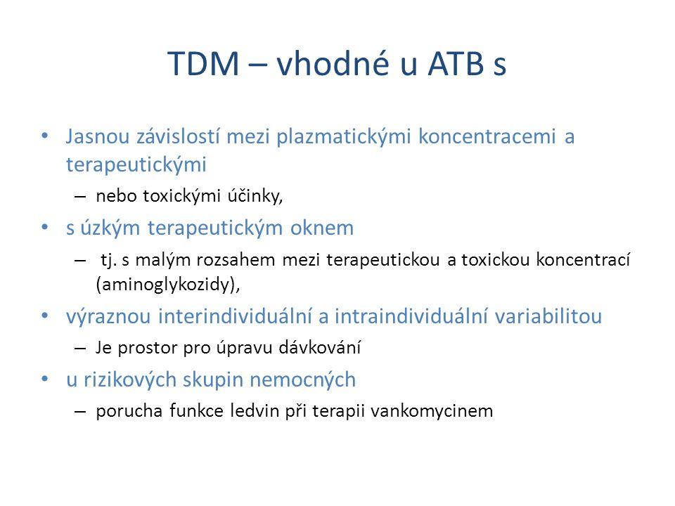 TDM – vhodné u ATB s Jasnou závislostí mezi plazmatickými koncentracemi a terapeutickými – nebo toxickými účinky, s úzkým terapeutickým oknem – tj. s