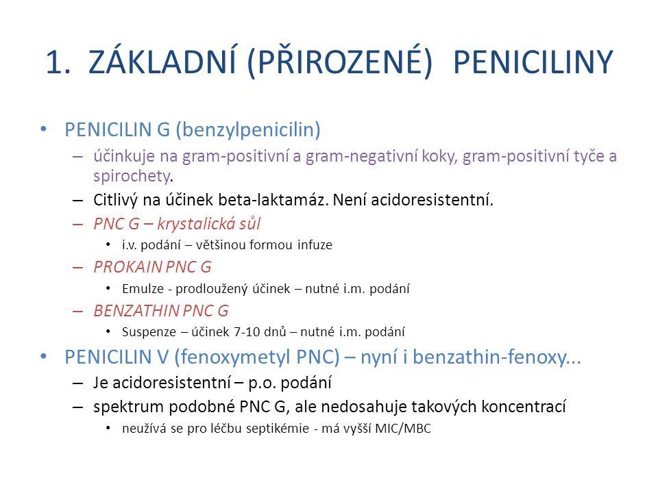 1. ZÁKLADNÍ (PŘIROZENÉ) PENICILINY PENICILIN G (benzylpenicilin) – účinkuje na gram-positivní a gram-negativní koky, gram-positivní tyče a spirochety.