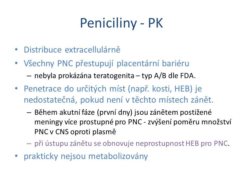 Peniciliny - PK Distribuce extracellulárně Všechny PNC přestupují placentární bariéru – nebyla prokázána teratogenita – typ A/B dle FDA. Penetrace do
