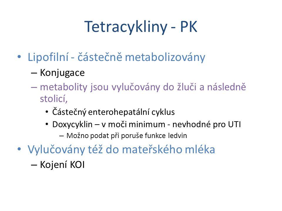 Tetracykliny - PK Lipofilní - částečně metabolizovány – Konjugace – metabolity jsou vylučovány do žluči a následně stolicí, Částečný enterohepatální c