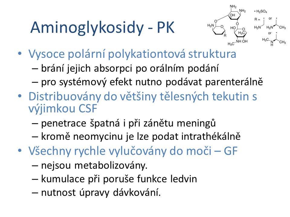 Aminoglykosidy - PK Vysoce polární polykationtová struktura – brání jejich absorpci po orálním podání – pro systémový efekt nutno podávat parenterálně