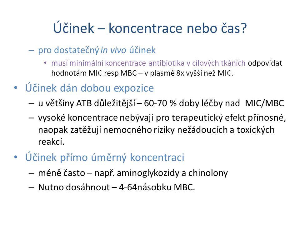 Účinek – koncentrace nebo čas? – pro dostatečný in vivo účinek musí minimální koncentrace antibiotika v cílových tkáních odpovídat hodnotám MIC resp M