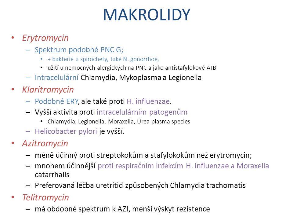 MAKROLIDY Erytromycin – Spektrum podobné PNC G; + bakterie a spirochety, také N. gonorrhoe, užití u nemocných alergických na PNC a jako antistafylokov
