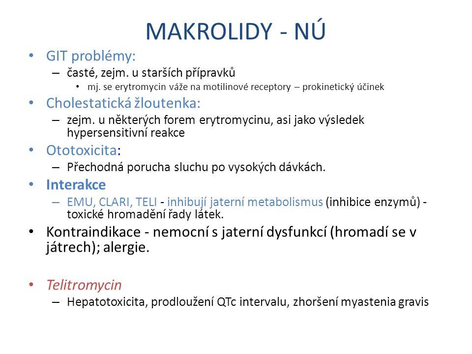 MAKROLIDY - NÚ GIT problémy: – časté, zejm. u starších přípravků mj. se erytromycin váže na motilinové receptory – prokinetický účinek Cholestatická ž