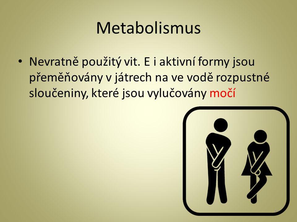 Metabolismus Nevratně použitý vit.