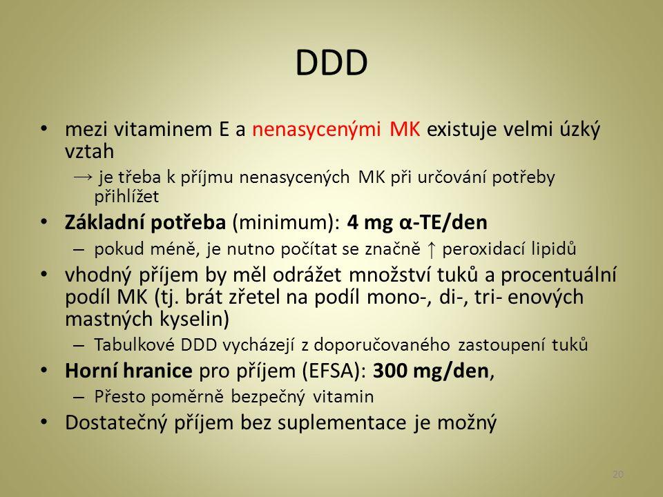 DDD mezi vitaminem E a nenasycenými MK existuje velmi úzký vztah → je třeba k příjmu nenasycených MK při určování potřeby přihlížet Základní potřeba (minimum): 4 mg α-TE/den – pokud méně, je nutno počítat se značně ↑ peroxidací lipidů vhodný příjem by měl odrážet množství tuků a procentuální podíl MK (tj.