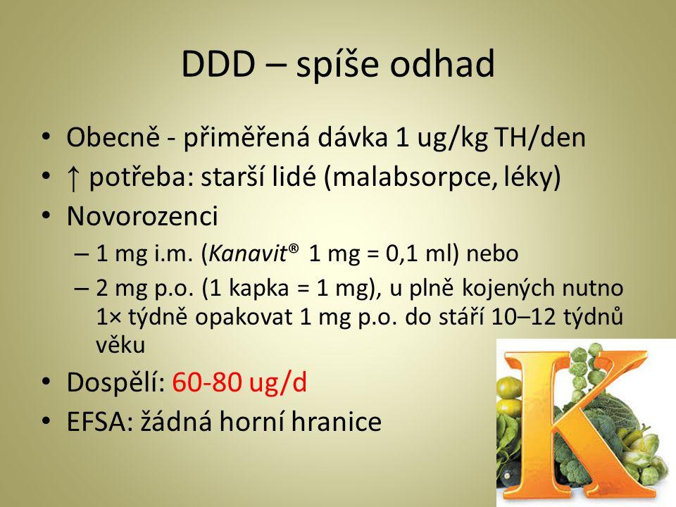 DDD – spíše odhad Obecně - přiměřená dávka 1 ug/kg TH/den ↑ potřeba: starší lidé (malabsorpce, léky) Novorozenci – 1 mg i.m.