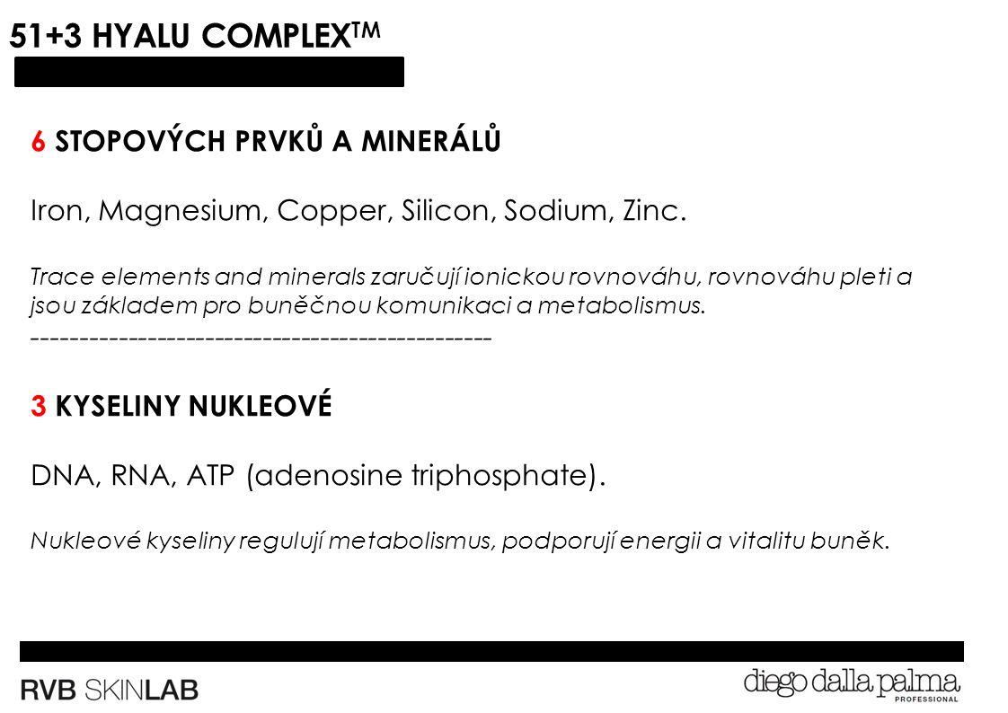 51+3 HYALU COMPLEX TM 6 STOPOVÝCH PRVKŮ A MINERÁLŮ Iron, Magnesium, Copper, Silicon, Sodium, Zinc.
