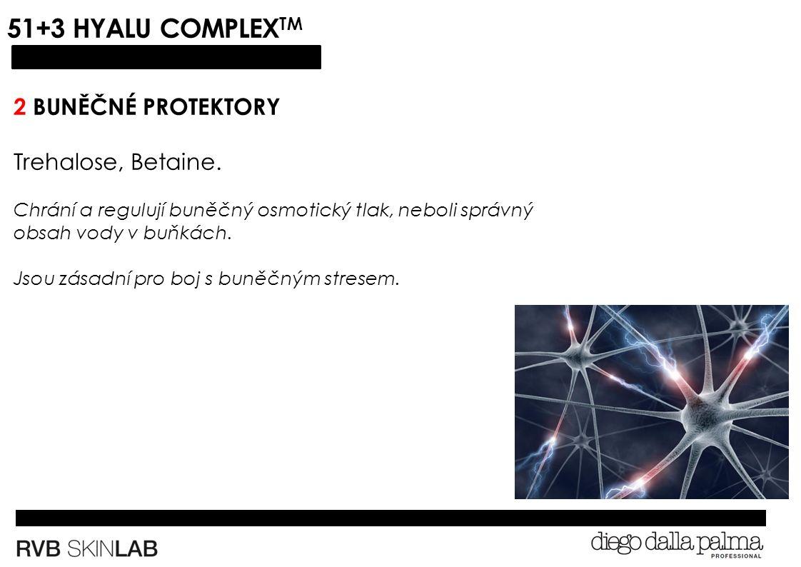 51+3 HYALU COMPLEX TM 2 BUNĚČNÉ PROTEKTORY Trehalose, Betaine.
