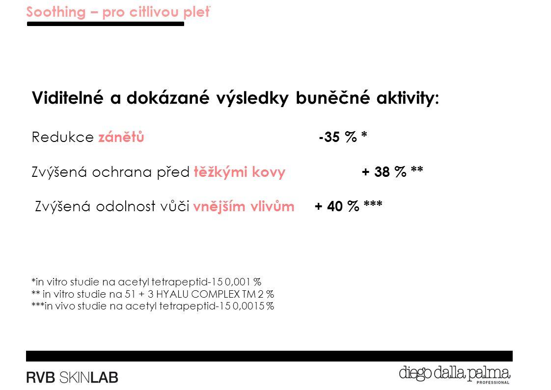 Viditelné a dokázané výsledky buněčné aktivity: Redukce zánětů -35 % * Zvýšená ochrana před těžkými kovy + 38 % ** Zvýšená odolnost vůči vnějším vlivům+ 40 % *** *in vitro studie na acetyl tetrapeptid-15 0,001 % ** in vitro studie na 51 + 3 HYALU COMPLEX TM 2 % ***in vivo studie na acetyl tetrapeptid-15 0,0015 % Soothing – pro citlivou pleť