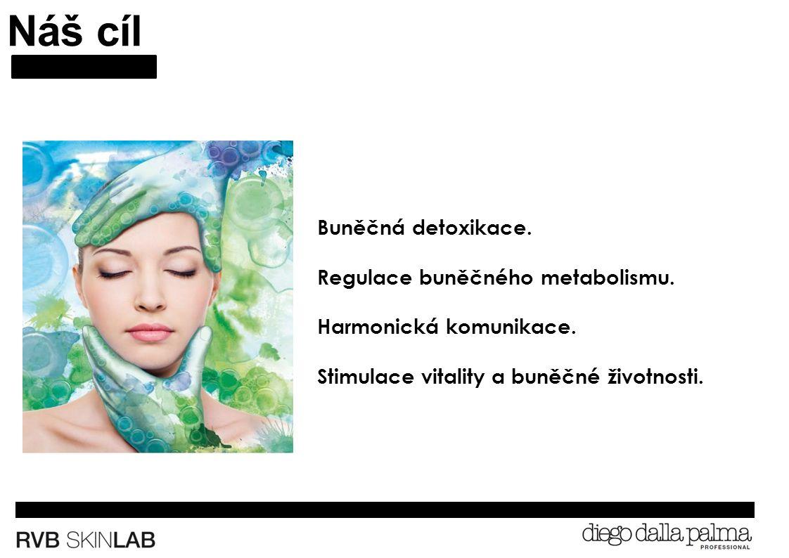 Náš cíl Buněčná detoxikace. Regulace buněčného metabolismu.