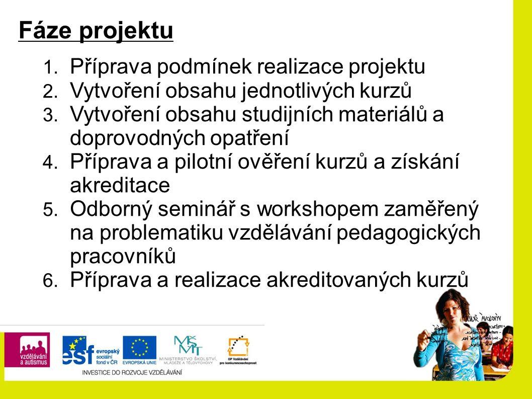 Fáze projektu 1. Příprava podmínek realizace projektu 2.
