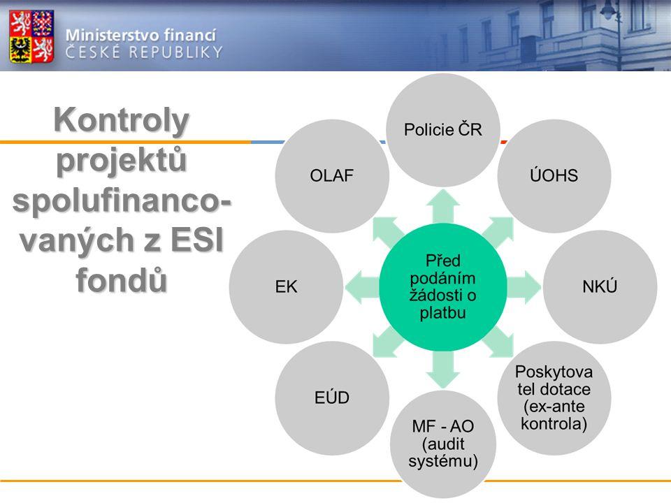 Kontroly projektů spolufinanco- vaných z ESI fondů