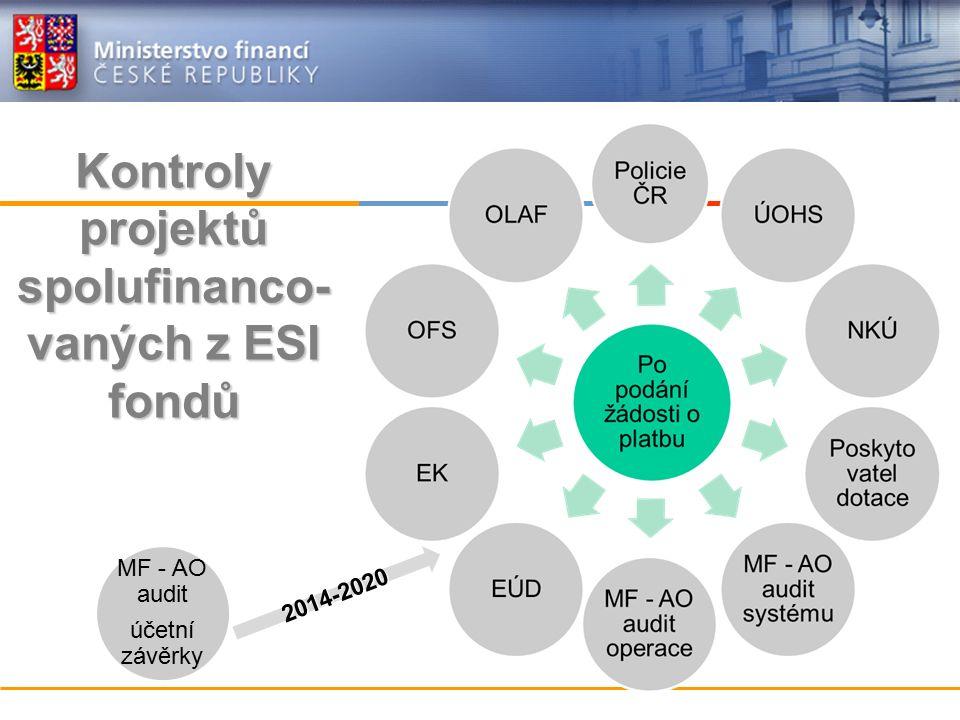 MF - AO audit účetní závěrky 2014-2020