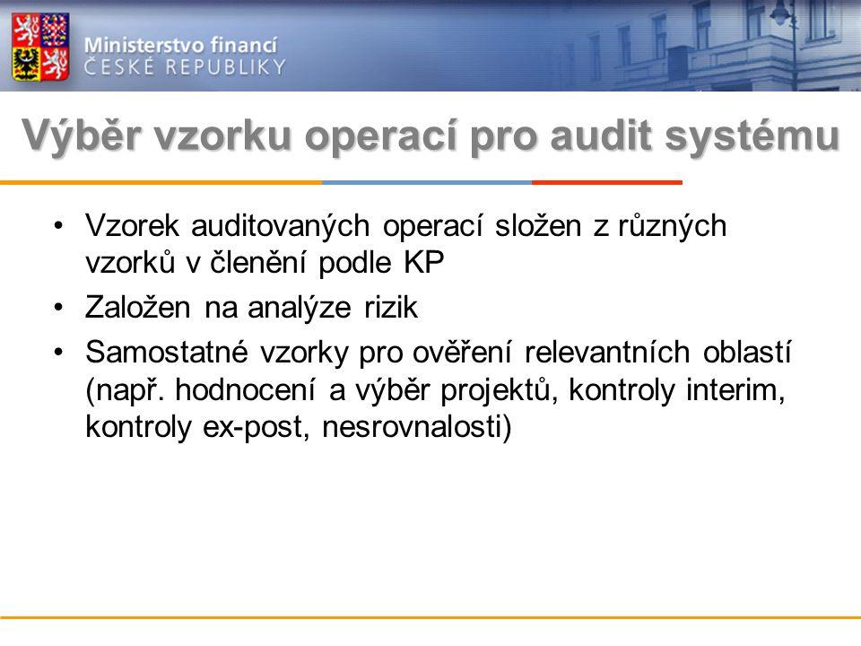 Výběr vzorku operací pro audit systému Vzorek auditovaných operací složen z různých vzorků v členění podle KP Založen na analýze rizik Samostatné vzorky pro ověření relevantních oblastí (např.