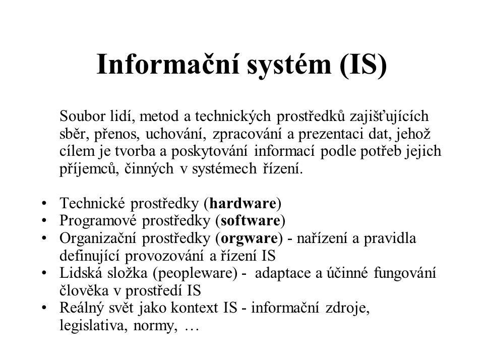 Informační systém (IS) Soubor lidí, metod a technických prostředků zajišťujících sběr, přenos, uchování, zpracování a prezentaci dat, jehož cílem je tvorba a poskytování informací podle potřeb jejich příjemců, činných v systémech řízení.