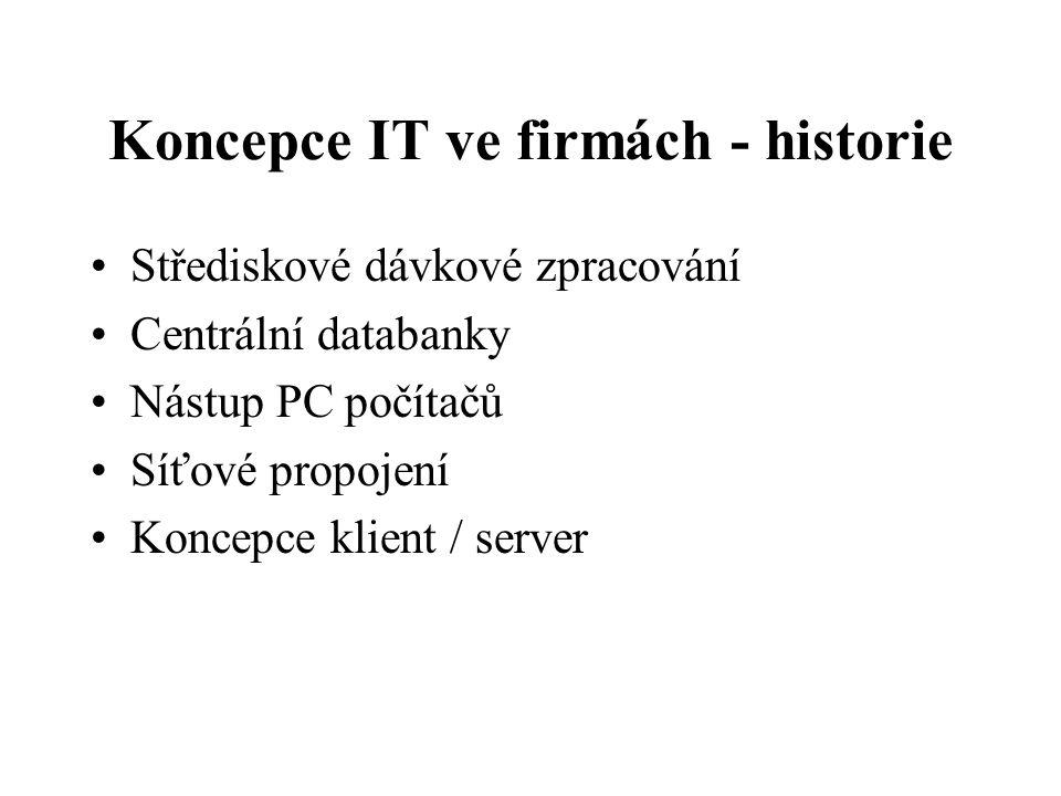 Koncepce IT ve firmách - historie Střediskové dávkové zpracování Centrální databanky Nástup PC počítačů Síťové propojení Koncepce klient / server