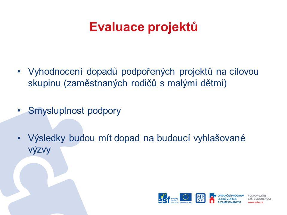 Evaluace projektů Vyhodnocení dopadů podpořených projektů na cílovou skupinu (zaměstnaných rodičů s malými dětmi) Smysluplnost podpory Výsledky budou mít dopad na budoucí vyhlašované výzvy