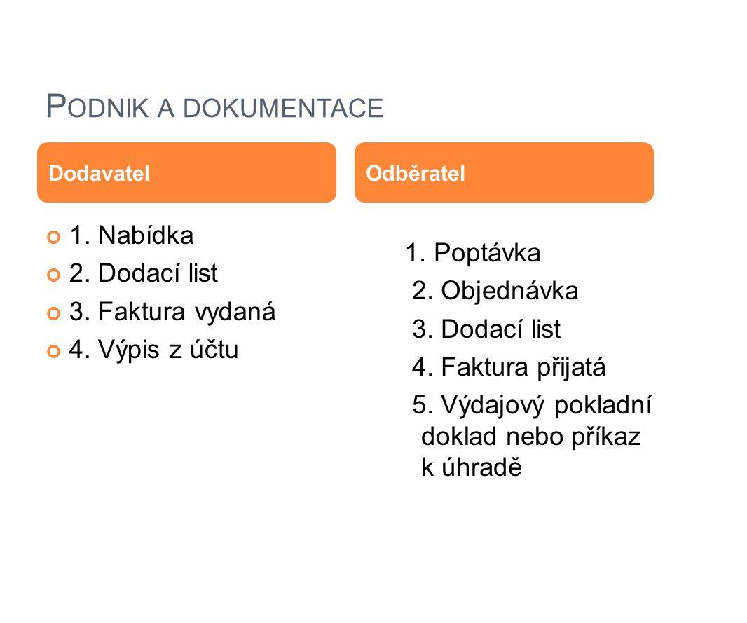 P ODNIK A DOKUMENTACE 1. Nabídka 2. Dodací list 3.