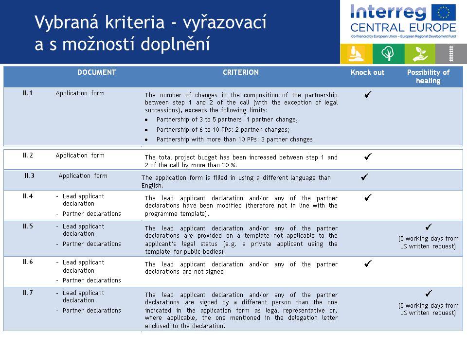 Vybraná kriteria - vyřazovací a s možností doplnění
