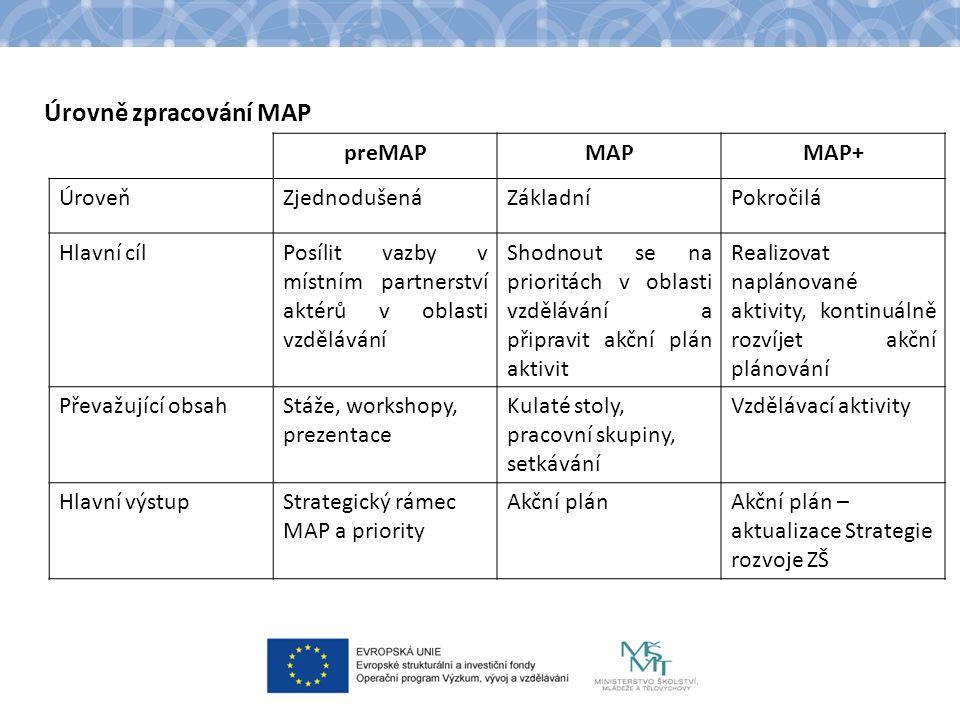Úrovně zpracování MAP preMAPMAPMAP+ ÚroveňZjednodušenáZákladníPokročilá Hlavní cílPosílit vazby v místním partnerství aktérů v oblasti vzdělávání Shodnout se na prioritách v oblasti vzdělávání a připravit akční plán aktivit Realizovat naplánované aktivity, kontinuálně rozvíjet akční plánování Převažující obsahStáže, workshopy, prezentace Kulaté stoly, pracovní skupiny, setkávání Vzdělávací aktivity Hlavní výstupStrategický rámec MAP a priority Akční plánAkční plán – aktualizace Strategie rozvoje ZŠ