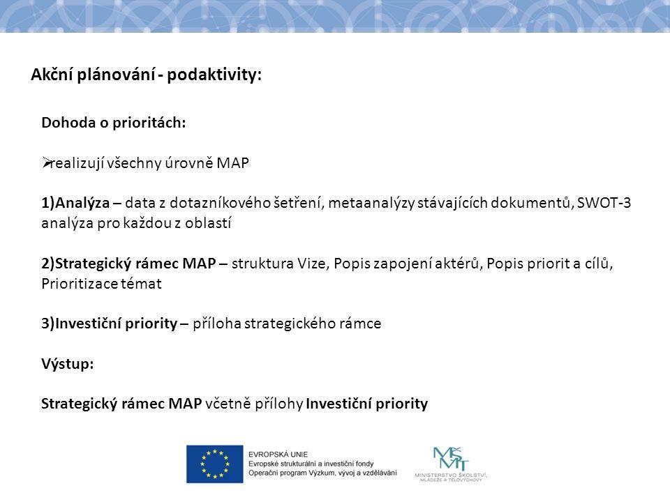 Akční plánování - podaktivity: Dohoda o prioritách:  realizují všechny úrovně MAP 1)Analýza – data z dotazníkového šetření, metaanalýzy stávajících dokumentů, SWOT-3 analýza pro každou z oblastí 2)Strategický rámec MAP – struktura Vize, Popis zapojení aktérů, Popis priorit a cílů, Prioritizace témat 3)Investiční priority – příloha strategického rámce Výstup: Strategický rámec MAP včetně přílohy Investiční priority