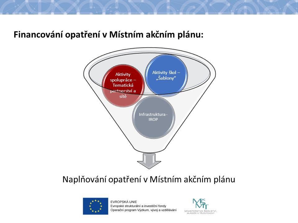 Financování opatření v Místním akčním plánu: Naplňování opatření v Místním akčním plánu Infrastruktura - IROP Aktivity spolupráce – Tematická partners