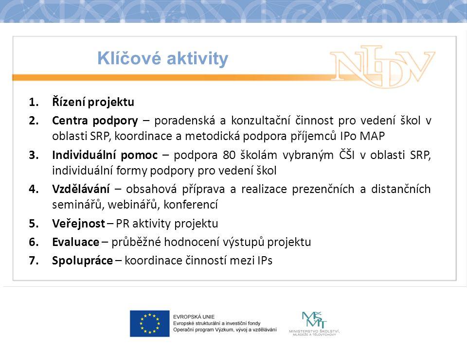 Klíčové aktivity 1.Řízení projektu 2.Centra podpory – poradenská a konzultační činnost pro vedení škol v oblasti SRP, koordinace a metodická podpora p