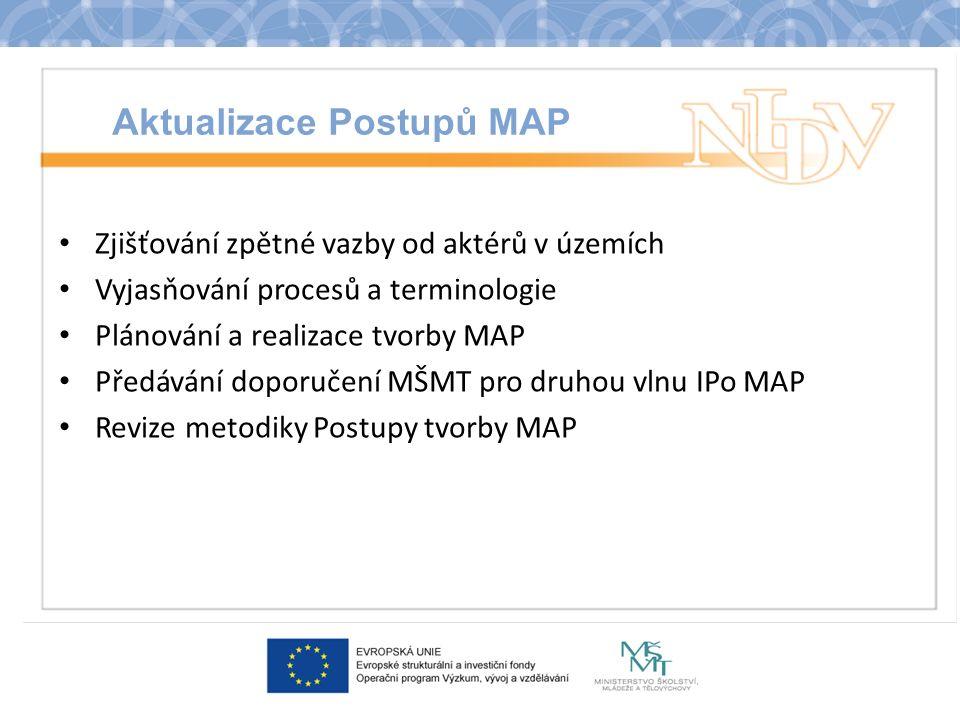 Aktualizace Postupů MAP Zjišťování zpětné vazby od aktérů v územích Vyjasňování procesů a terminologie Plánování a realizace tvorby MAP Předávání doporučení MŠMT pro druhou vlnu IPo MAP Revize metodiky Postupy tvorby MAP