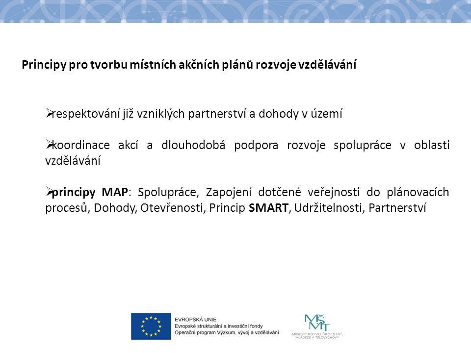 Principy pro tvorbu místních akčních plánů rozvoje vzdělávání  respektování již vzniklých partnerství a dohody v území  koordinace akcí a dlouhodobá