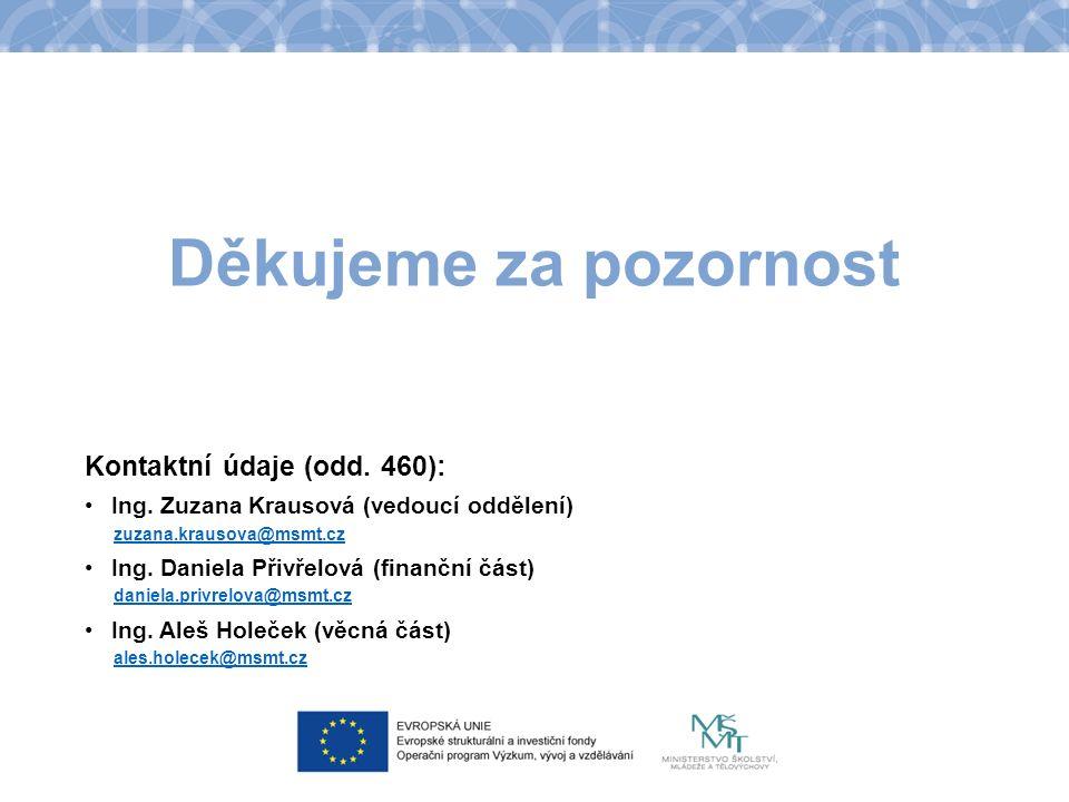 Děkujeme za pozornost Kontaktní údaje (odd. 460): Ing. Zuzana Krausová (vedoucí oddělení) zuzana.krausova@msmt.cz Ing. Daniela Přivřelová (finanční čá