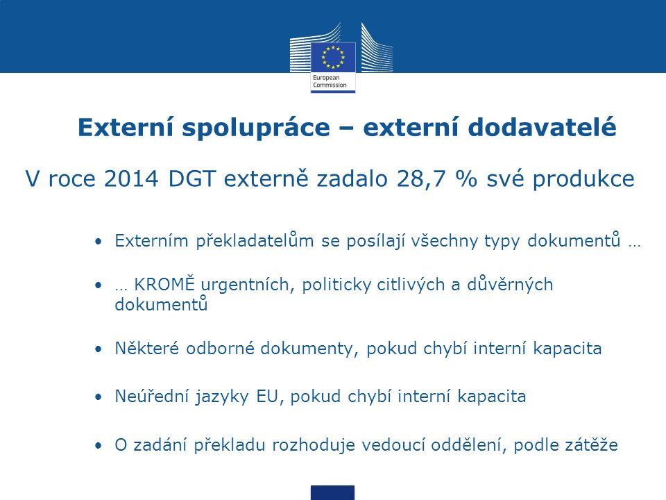 Externí spolupráce – externí dodavatelé Externím překladatelům se posílají všechny typy dokumentů … … KROMĚ urgentních, politicky citlivých a důvěrných dokumentů Některé odborné dokumenty, pokud chybí interní kapacita Neúřední jazyky EU, pokud chybí interní kapacita O zadání překladu rozhoduje vedoucí oddělení, podle zátěže V roce 2014 DGT externě zadalo 28,7 % své produkce