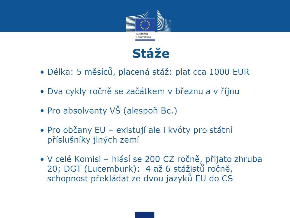 Stáže Délka: 5 měsíců, placená stáž: plat cca 1000 EUR Dva cykly ročně se začátkem v březnu a v říjnu Pro absolventy VŠ (alespoň Bc.) Pro občany EU – existují ale i kvóty pro státní příslušníky jiných zemí V celé Komisi – hlásí se 200 CZ ročně, přijato zhruba 20; DGT (Lucemburk): 4 až 6 stážistů ročně, schopnost překládat ze dvou jazyků EU do CS