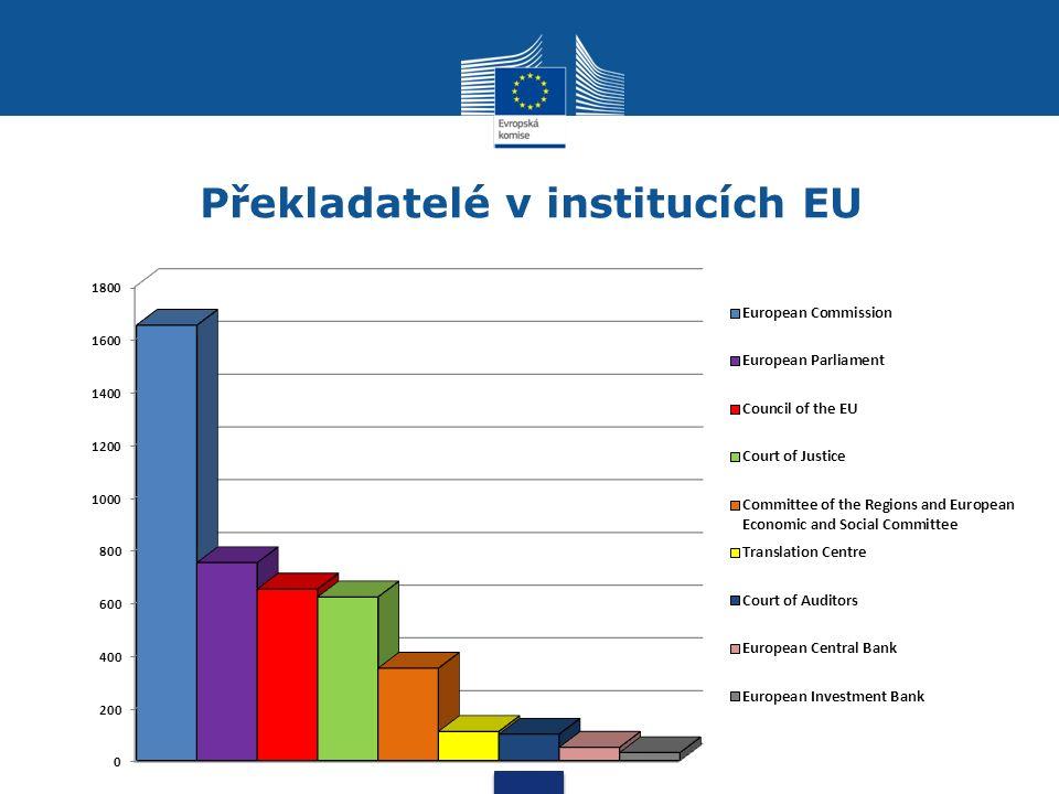 Překladatelé v institucích EU