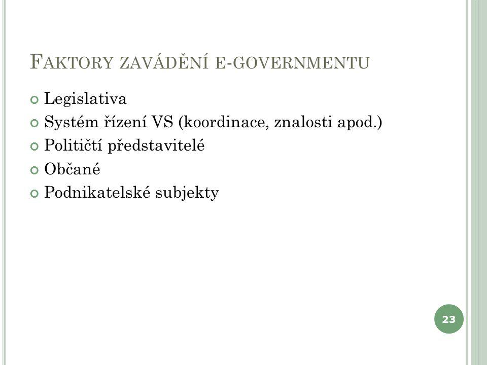 F AKTORY ZAVÁDĚNÍ E - GOVERNMENTU Legislativa Systém řízení VS (koordinace, znalosti apod.) Političtí představitelé Občané Podnikatelské subjekty 23