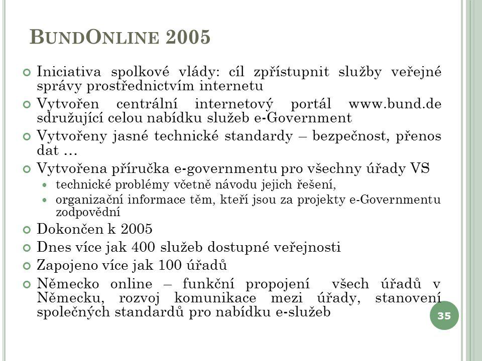 B UND O NLINE 2005 Iniciativa spolkové vlády: cíl zpřístupnit služby veřejné správy prostřednictvím internetu Vytvořen centrální internetový portál ww
