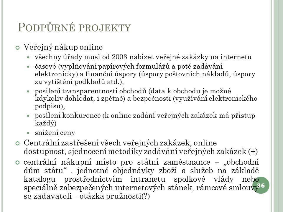 P ODPŮRNÉ PROJEKTY Veřejný nákup online všechny úřady musí od 2003 nabízet veřejné zakázky na internetu časové (vyplňování papírových formulářů a poté