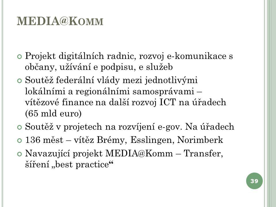 MEDIA@K OMM Projekt digitálních radnic, rozvoj e-komunikace s občany, užívání e podpisu, e služeb Soutěž federální vlády mezi jednotlivými lokálními a
