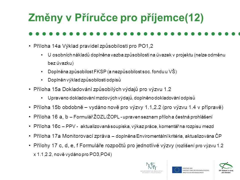 Změny v Příručce pro příjemce(12) Příloha 14a Výklad pravidel způsobilosti pro PO1,2 U osobních nákladů doplněna vazba způsobilosti na úvazek v projektu (nelze odměnu bez úvazku) Doplněna způsobilost FKSP (a nezpůsobilost soc.