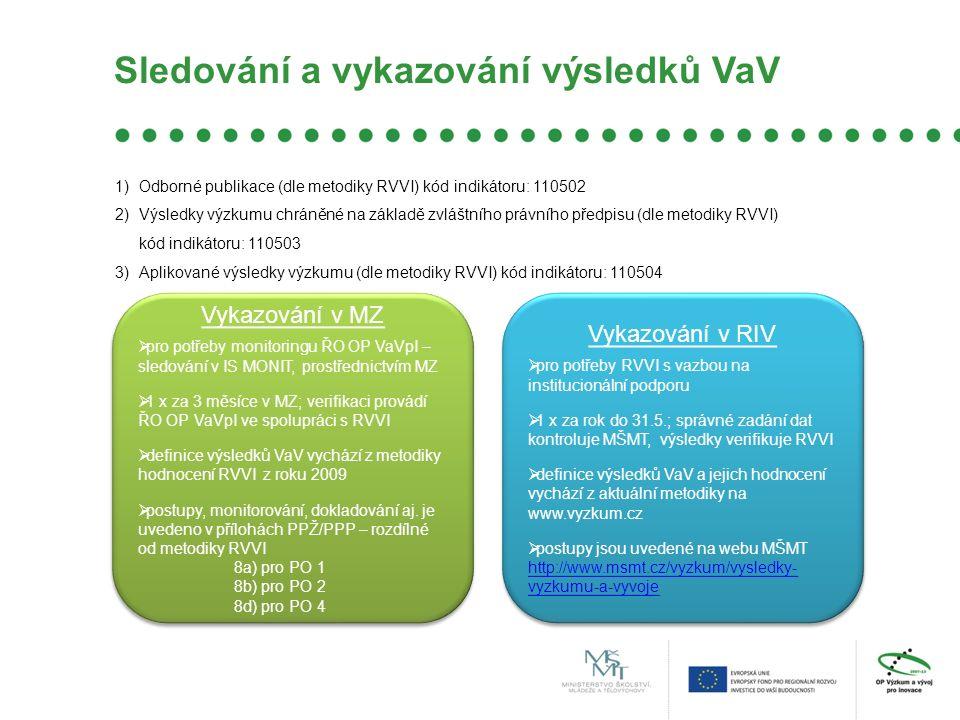 Sledování a vykazování výsledků VaV 1)Odborné publikace (dle metodiky RVVI) kód indikátoru: 110502 2)Výsledky výzkumu chráněné na základě zvláštního právního předpisu (dle metodiky RVVI) kód indikátoru: 110503 3)Aplikované výsledky výzkumu (dle metodiky RVVI) kód indikátoru: 110504 Vykazování v MZ  pro potřeby monitoringu ŘO OP VaVpI – sledování v IS MONIT, prostřednictvím MZ  1 x za 3 měsíce v MZ; verifikaci provádí ŘO OP VaVpI ve spolupráci s RVVI  definice výsledků VaV vychází z metodiky hodnocení RVVI z roku 2009  postupy, monitorování, dokladování aj.
