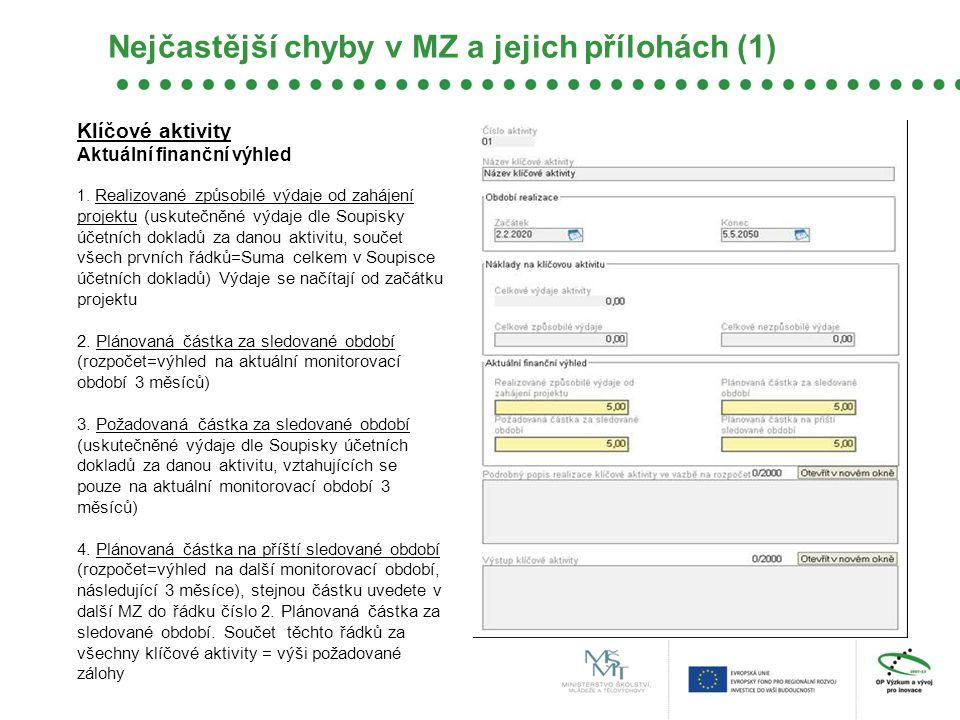 Nejčastější chyby v MZ a jejich přílohách (1) Klíčové aktivity Aktuální finanční výhled 1.